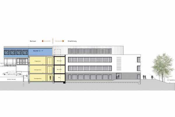 VgV-Zuschlag für die Erweiterung der Städtischen Gesamtschule in Stolberg